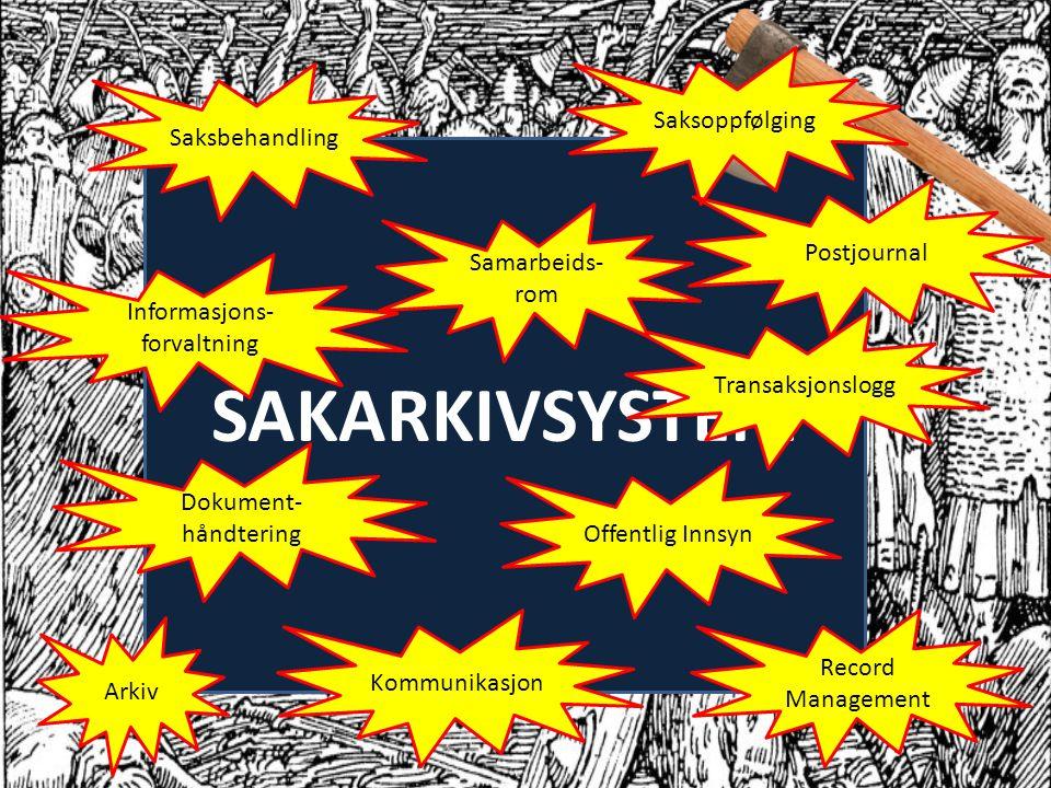 SAKARKIVSYSTEM Saksbehandling Saksoppfølging Informasjons- forvaltning Offentlig Innsyn Transaksjonslogg Record Management Arkiv Kommunikasjon Dokument- håndtering Samarbeids- rom Postjournal