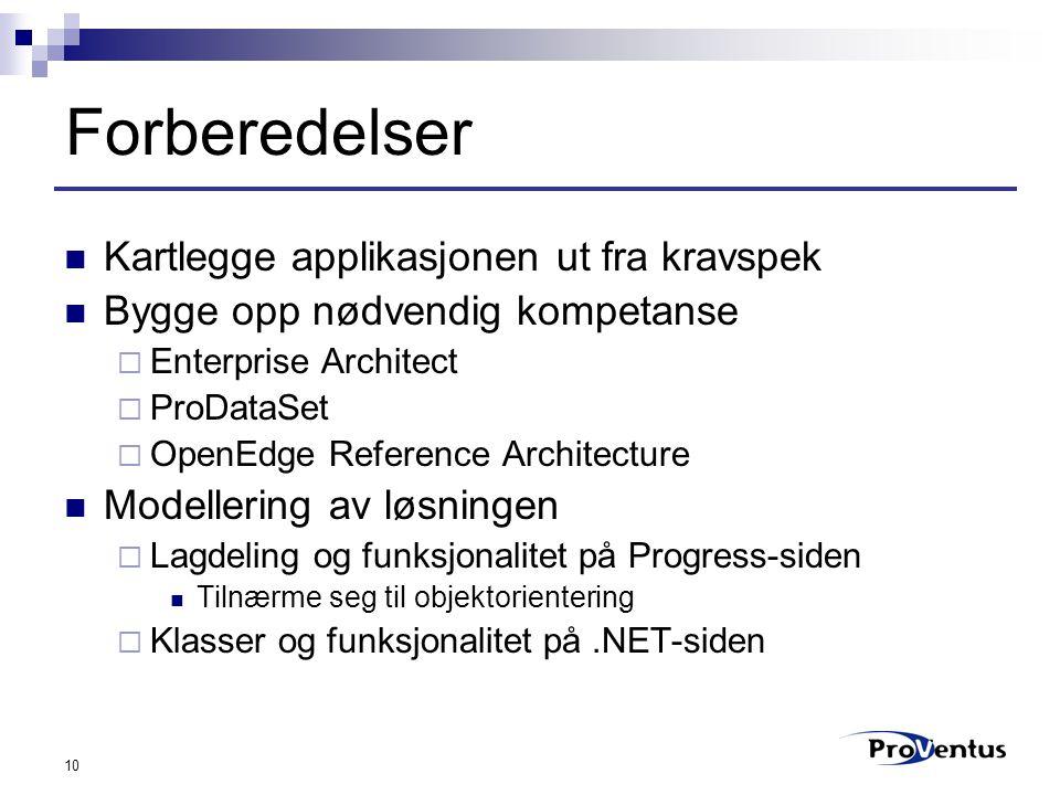 10 Forberedelser Kartlegge applikasjonen ut fra kravspek Bygge opp nødvendig kompetanse  Enterprise Architect  ProDataSet  OpenEdge Reference Architecture Modellering av løsningen  Lagdeling og funksjonalitet på Progress-siden Tilnærme seg til objektorientering  Klasser og funksjonalitet på.NET-siden