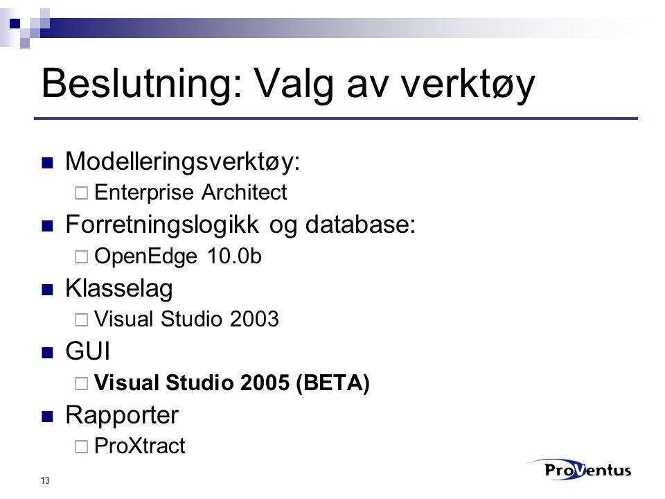 13 Beslutning: Valg av verktøy Modelleringsverktøy:  Enterprise Architect Forretningslogikk og database:  OpenEdge 10.0b Klasselag  Visual Studio 2003 GUI  Visual Studio 2005 (BETA) Rapporter  ProXtract