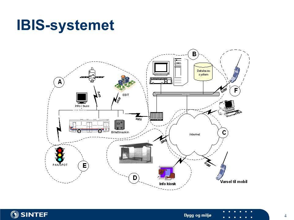 Bygg og miljø 4 IBIS-systemet