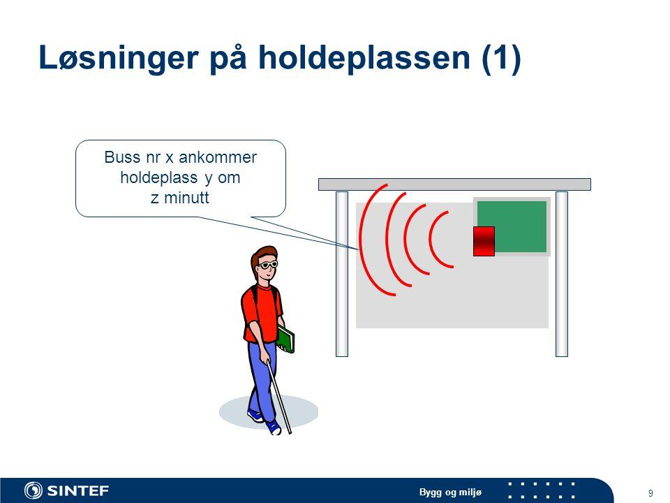Bygg og miljø 9 Løsninger på holdeplassen (1) Buss nr x ankommer holdeplass y om z minutt