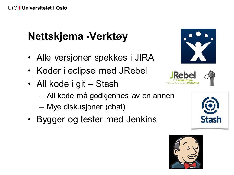 Nettskjema -Verktøy Alle versjoner spekkes i JIRA Koder i eclipse med JRebel All kode i git – Stash –All kode må godkjennes av en annen –Mye diskusjon