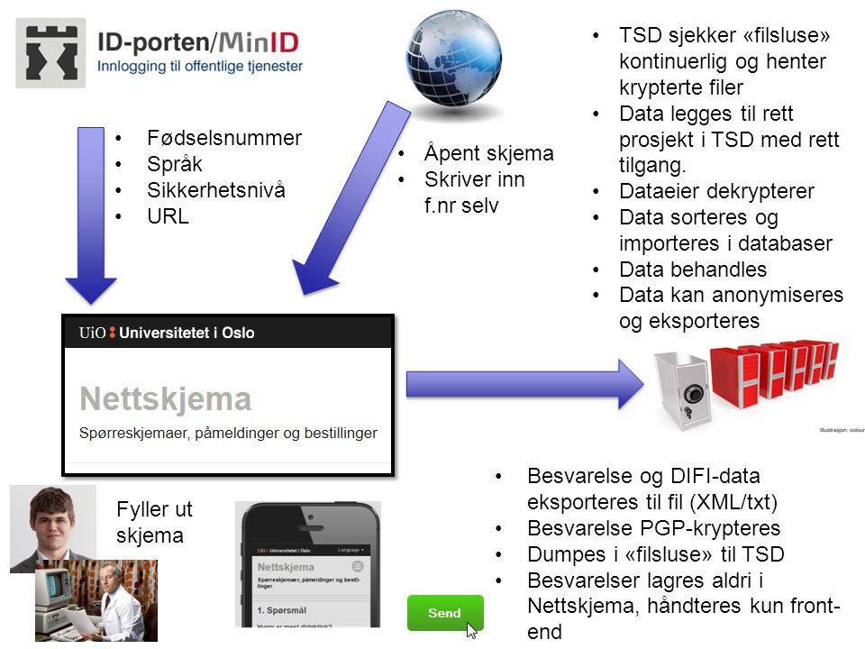 Fyller ut skjema TSD sjekker «filsluse» kontinuerlig og henter krypterte filer Data legges til rett prosjekt i TSD med rett tilgang. Dataeier dekrypte