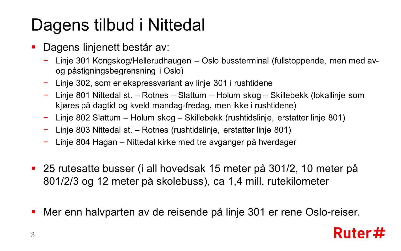 Dagens tilbud i Nittedal  Dagens linjenett består av: −Linje 301 Kongskog/Hellerudhaugen – Oslo bussterminal (fullstoppende, men med av- og påstigningsbegrensning i Oslo) −Linje 302, som er ekspressvariant av linje 301 i rushtidene −Linje 801 Nittedal st.