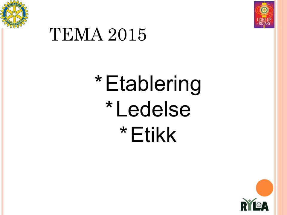 TEMA 2015 *Etablering *Ledelse *Etikk