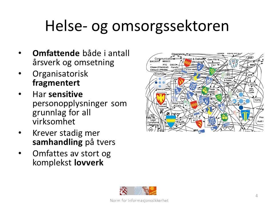 Kjartan Olafsson, Legeforeningen, Normkonferansen 2012 Norm for informasjonssikkerhet 5