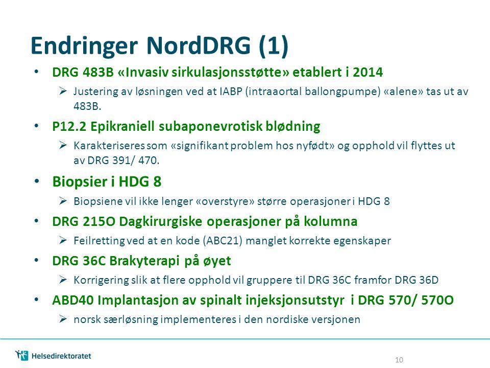Endringer NordDRG (1) DRG 483B «Invasiv sirkulasjonsstøtte» etablert i 2014  Justering av løsningen ved at IABP (intraaortal ballongpumpe) «alene» ta