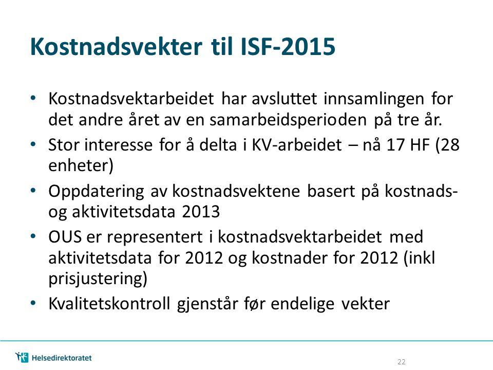 Kostnadsvekter til ISF-2015 Kostnadsvektarbeidet har avsluttet innsamlingen for det andre året av en samarbeidsperioden på tre år. Stor interesse for