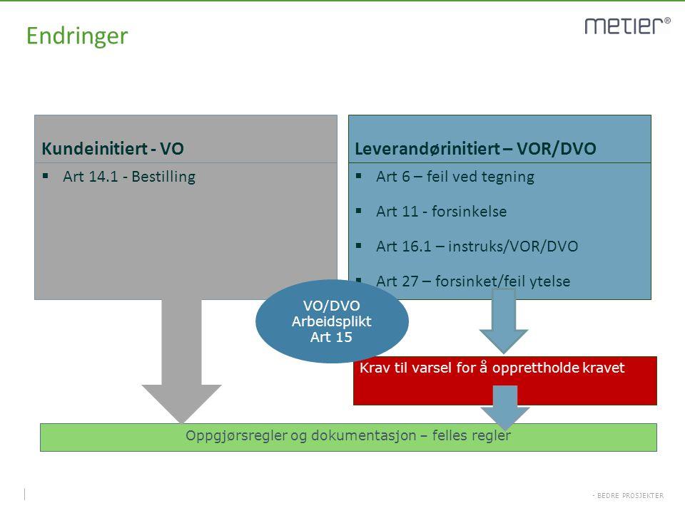 - BEDRE PROSJEKTER Endringer Kundeinitiert - VO  Art 14.1 - Bestilling Leverandørinitiert – VOR/DVO  Art 6 – feil ved tegning  Art 11 - forsinkelse