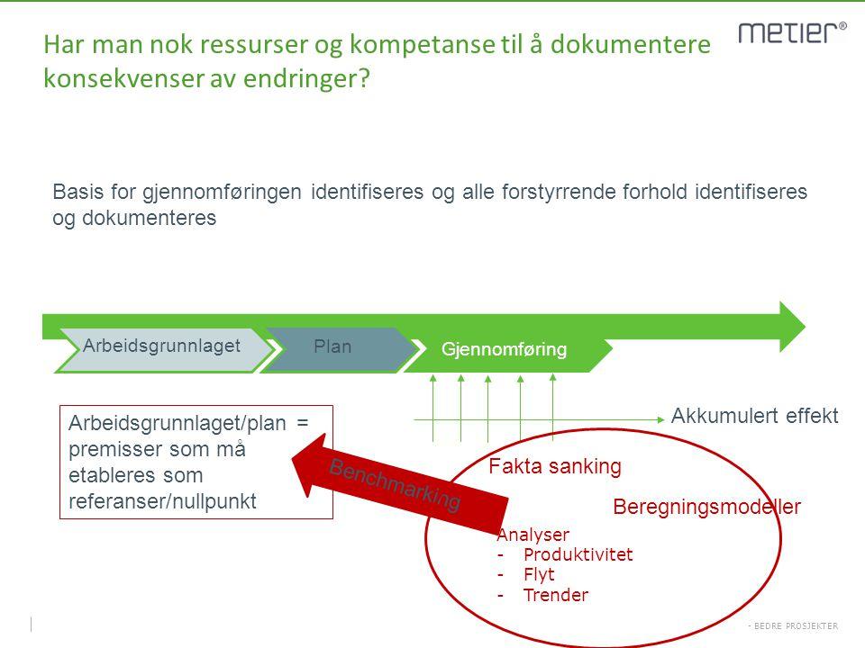 - BEDRE PROSJEKTER Basis for gjennomføringen identifiseres og alle forstyrrende forhold identifiseres og dokumenteres Arbeidsgrunnlaget Plan Gjennomfø