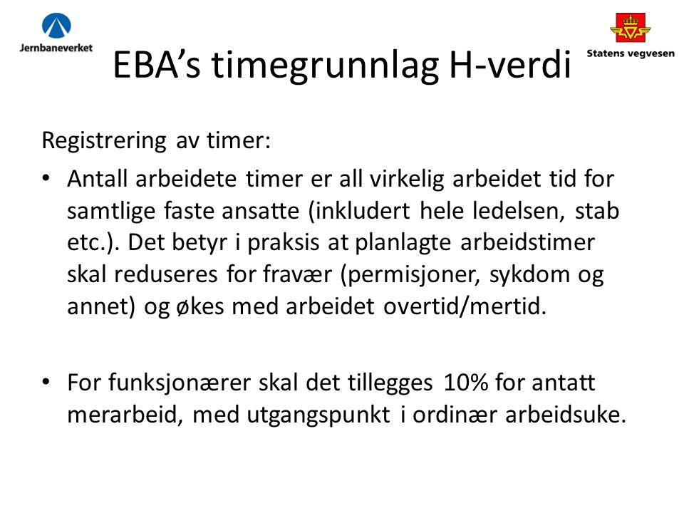 EBA's timegrunnlag H-verdi Registrering av timer: Antall arbeidete timer er all virkelig arbeidet tid for samtlige faste ansatte (inkludert hele ledelsen, stab etc.).