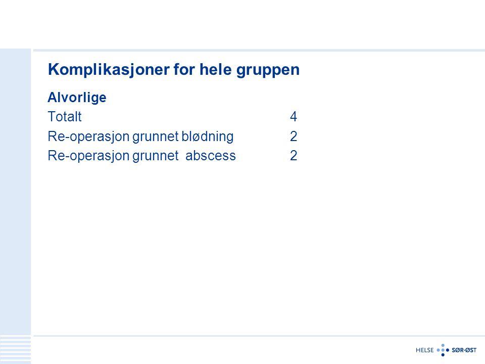 Komplikasjoner for hele gruppen Alvorlige Totalt4 Re-operasjon grunnet blødning 2 Re-operasjon grunnet abscess 2