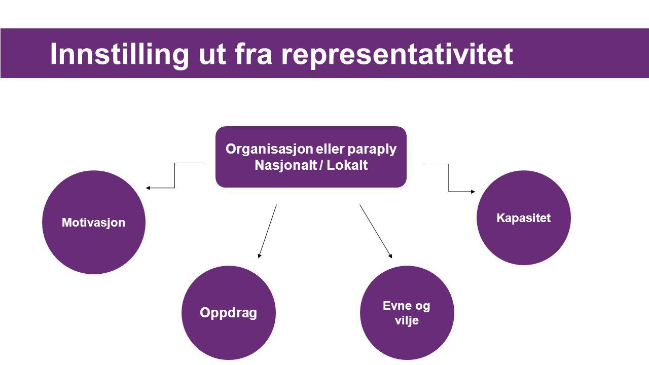Innstilling ut fra representativitet Motivasjon Organisasjon eller paraply Nasjonalt / Lokalt Oppdrag Evne og vilje Kapasitet