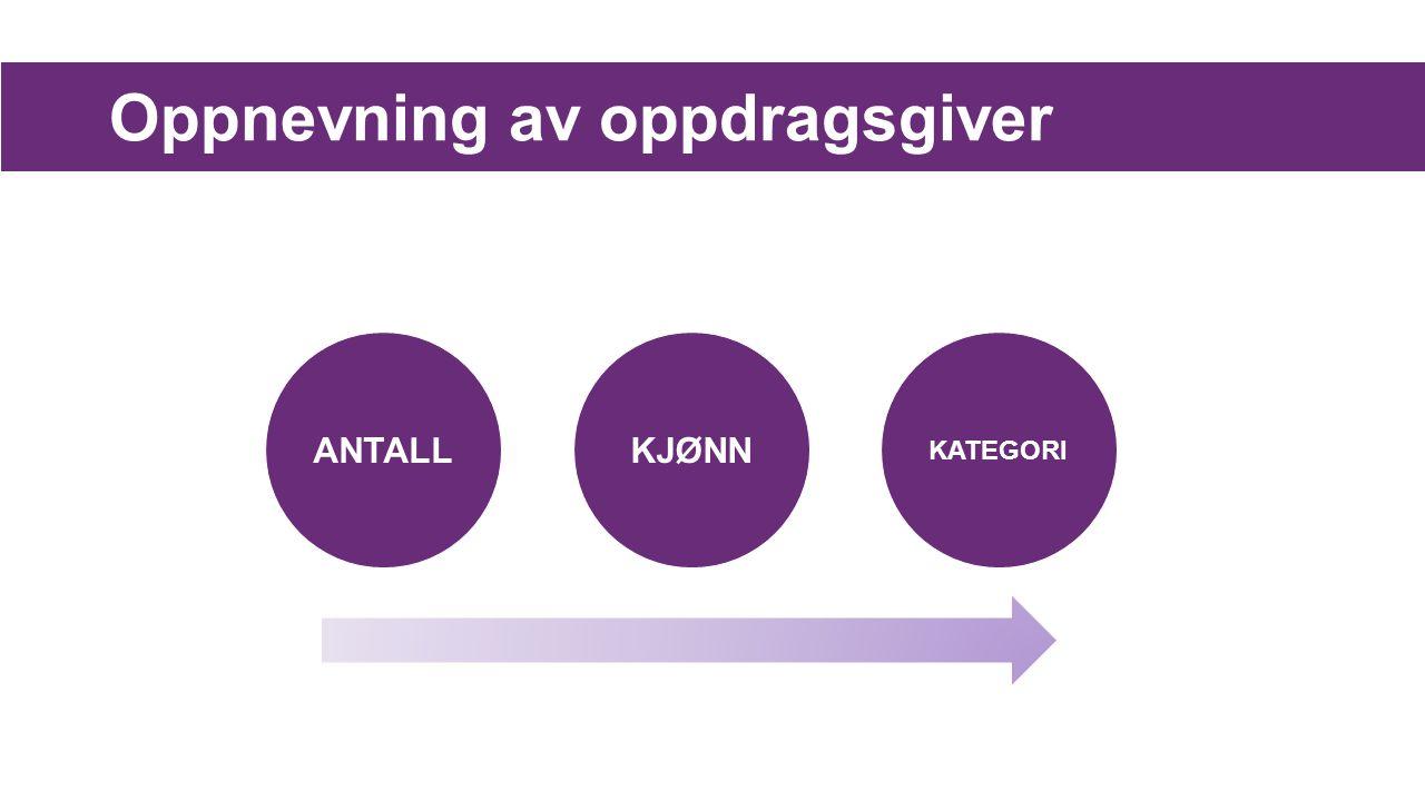 Oppnevning av oppdragsgiver ANTALLKJØNN KATEGORI