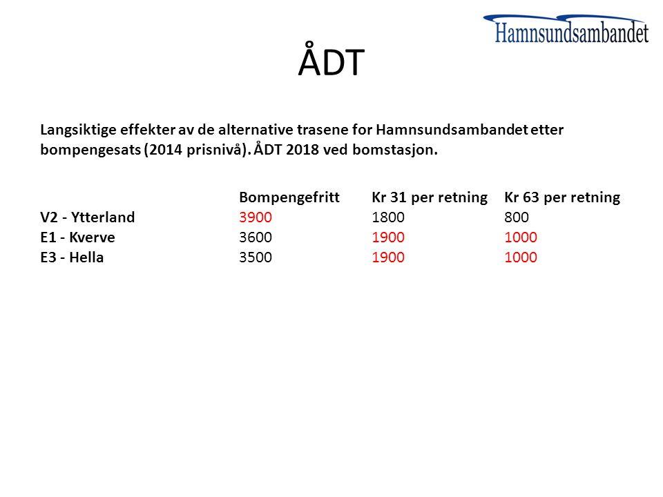 ÅDT Langsiktige effekter av de alternative trasene for Hamnsundsambandet etter bompengesats (2014 prisnivå). ÅDT 2018 ved bomstasjon. Bompengefritt Kr