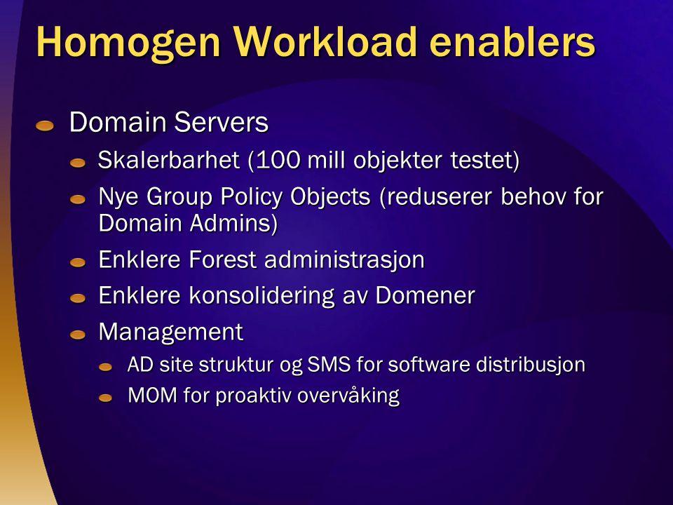 Homogen Workload enablers Domain Servers Skalerbarhet (100 mill objekter testet) Nye Group Policy Objects (reduserer behov for Domain Admins) Enklere Forest administrasjon Enklere konsolidering av Domener Management AD site struktur og SMS for software distribusjon MOM for proaktiv overvåking