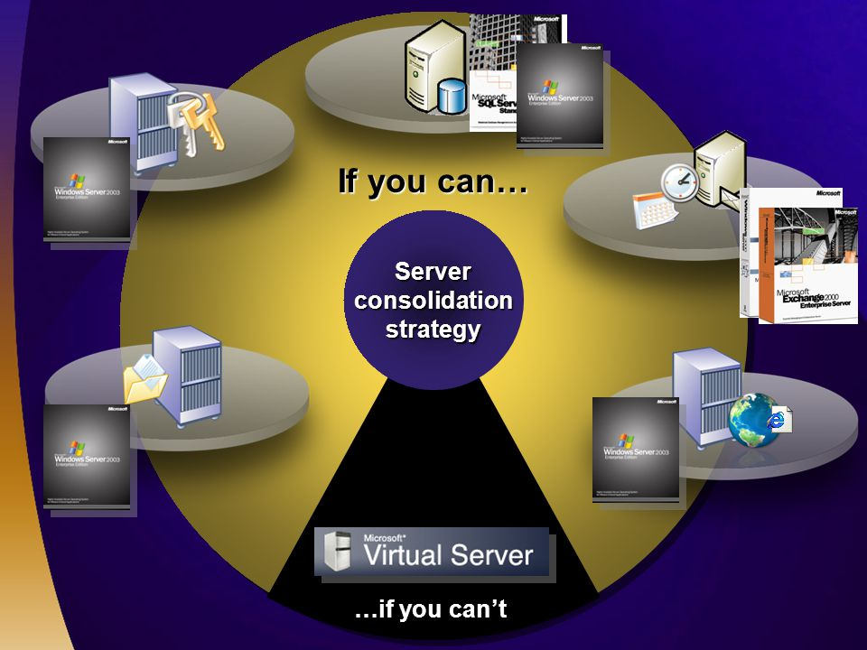 If you can… …if you can't Server consolidation strategy
