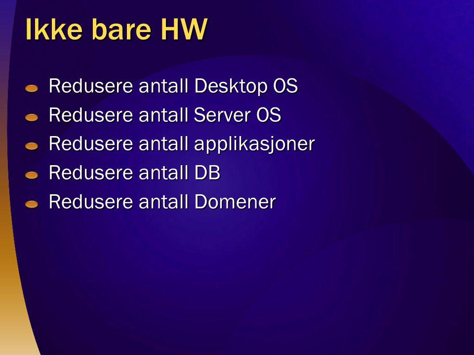 Ikke bare HW Redusere antall Desktop OS Redusere antall Server OS Redusere antall applikasjoner Redusere antall DB Redusere antall Domener