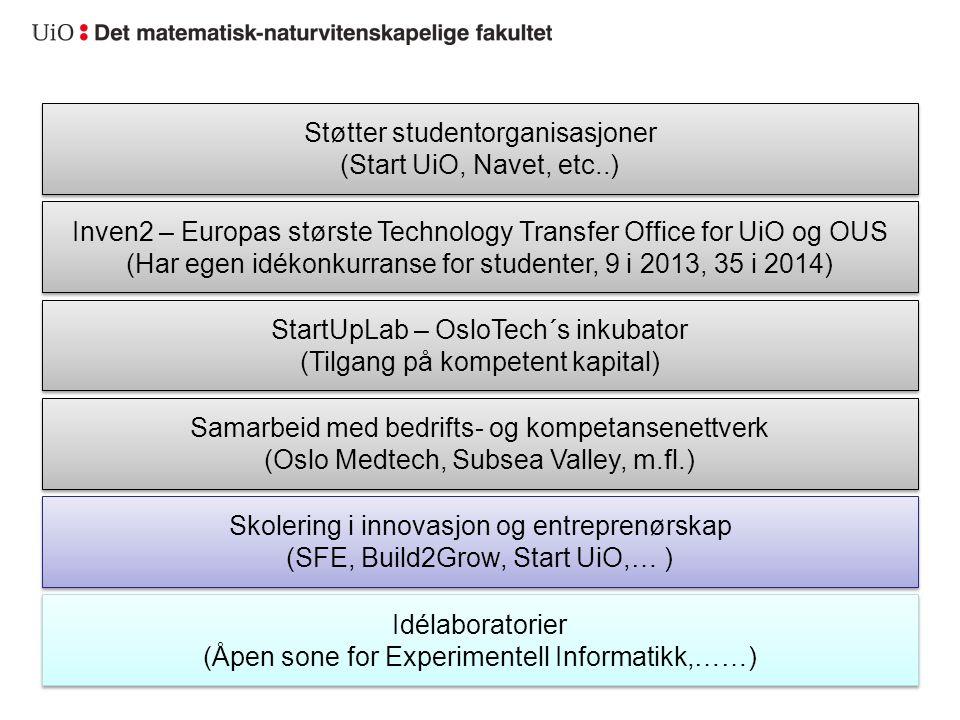 Støtter studentorganisasjoner (Start UiO, Navet, etc..) Støtter studentorganisasjoner (Start UiO, Navet, etc..) Inven2 – Europas største Technology Transfer Office for UiO og OUS (Har egen idékonkurranse for studenter, 9 i 2013, 35 i 2014) Inven2 – Europas største Technology Transfer Office for UiO og OUS (Har egen idékonkurranse for studenter, 9 i 2013, 35 i 2014) StartUpLab – OsloTech´s inkubator (Tilgang på kompetent kapital) StartUpLab – OsloTech´s inkubator (Tilgang på kompetent kapital) Samarbeid med bedrifts- og kompetansenettverk (Oslo Medtech, Subsea Valley, m.fl.) Samarbeid med bedrifts- og kompetansenettverk (Oslo Medtech, Subsea Valley, m.fl.) Skolering i innovasjon og entreprenørskap (SFE, Build2Grow, Start UiO,… ) Skolering i innovasjon og entreprenørskap (SFE, Build2Grow, Start UiO,… ) Idélaboratorier (Åpen sone for Experimentell Informatikk,……) Idélaboratorier (Åpen sone for Experimentell Informatikk,……)