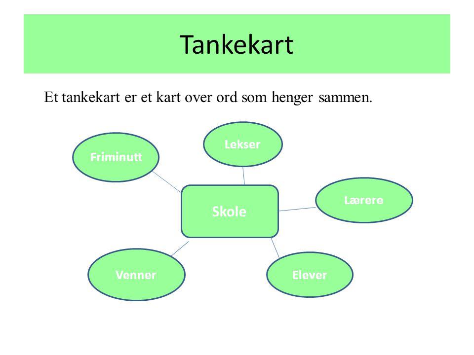 Tankekart Et tankekart er et kart over ord som henger sammen.