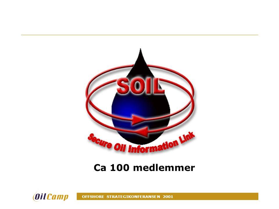 OFFSHORE STRATEGIKONFERANSEN 2001 Ca 100 medlemmer