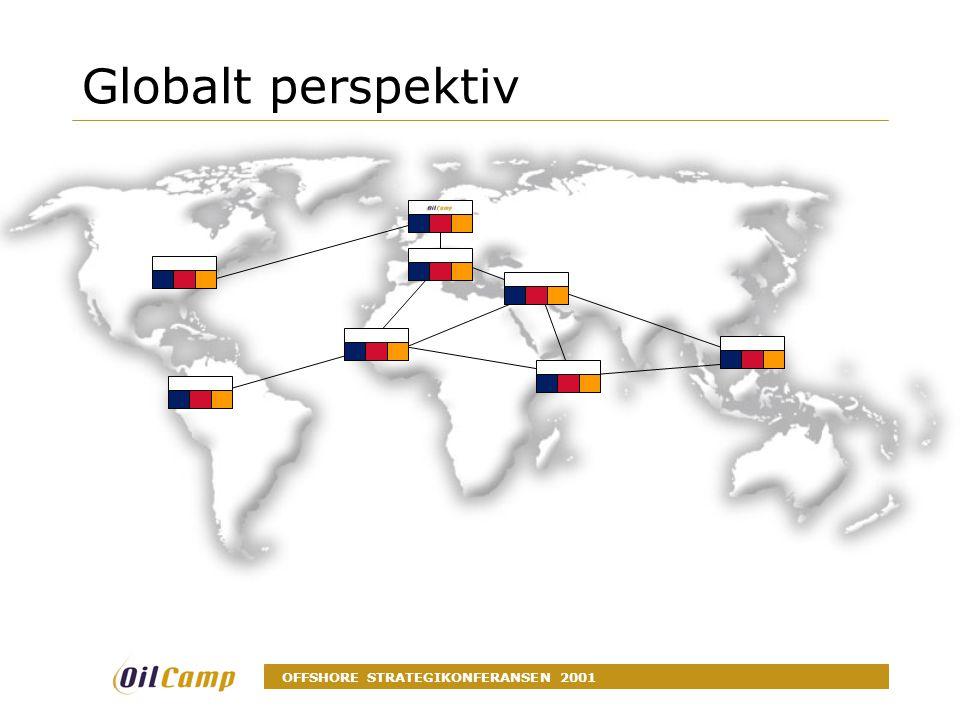 OFFSHORE STRATEGIKONFERANSEN 2001 Globalt perspektiv