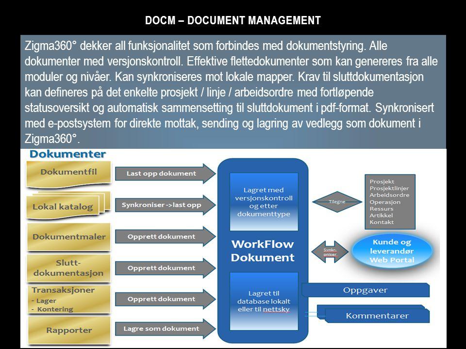 Zigma360° dekker all funksjonalitet som forbindes med dokumentstyring. Alle dokumenter med versjonskontroll. Effektive flettedokumenter som kan genere