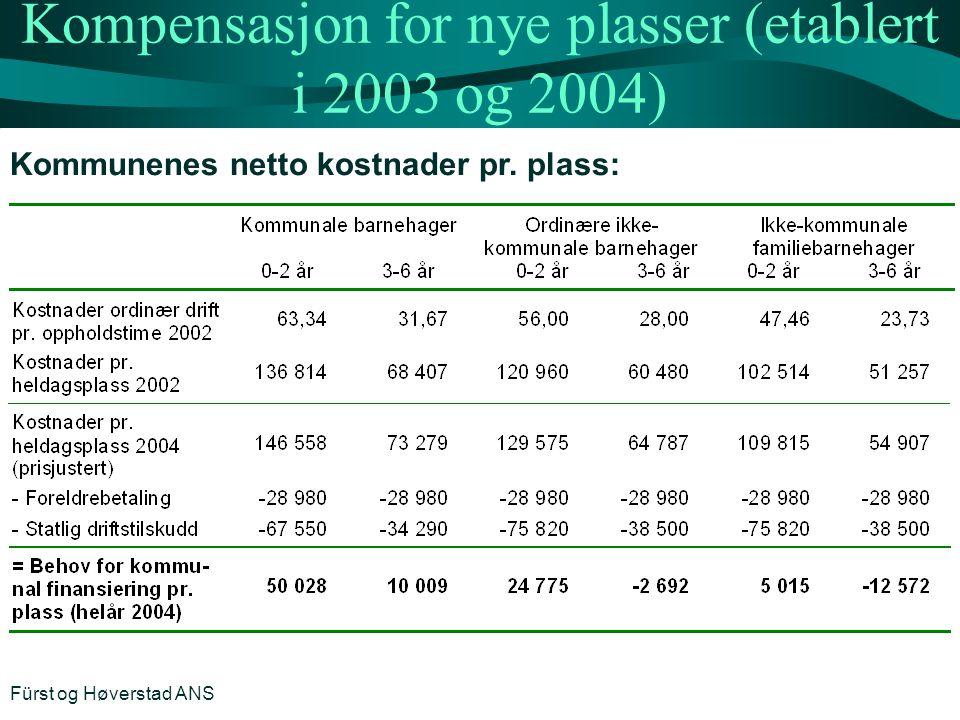 Kompensasjon for nye plasser (etablert i 2003 og 2004) Kommunenes netto kostnader pr. plass: Fürst og Høverstad ANS