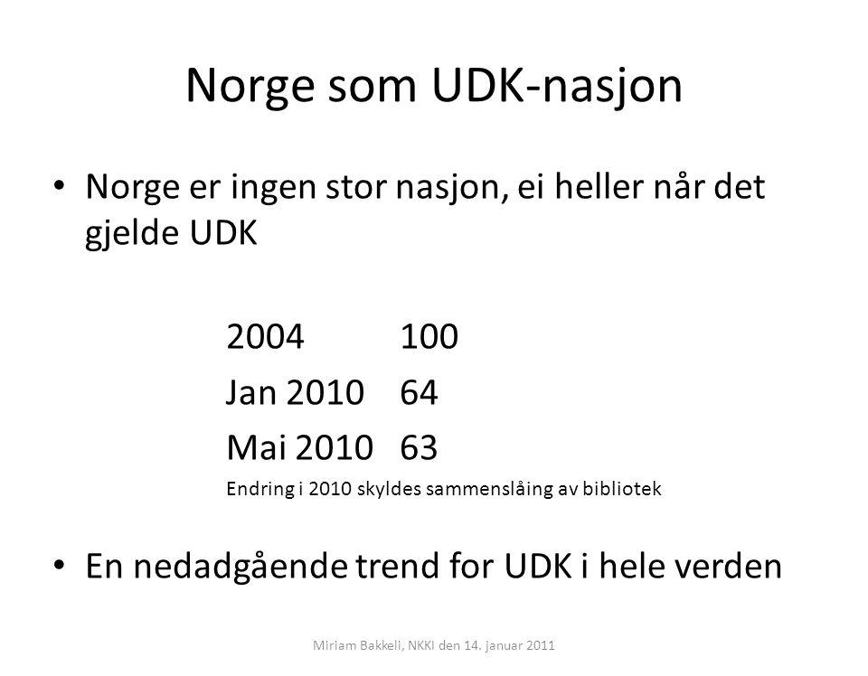 Norge som UDK-nasjon Norge er ingen stor nasjon, ei heller når det gjelde UDK 2004 100 Jan 2010 64 Mai 201063 Endring i 2010 skyldes sammenslåing av b