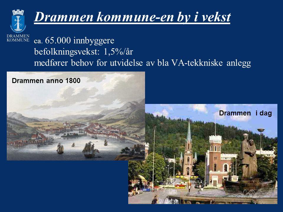 Drammen kommune-en by i vekst ca. 65.000 innbyggere befolkningsvekst: 1,5%/år medfører behov for utvidelse av bla VA-tekkniske anlegg Drammen anno 180
