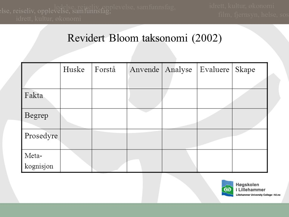 Utvikling av kjennetegn (I) Språk Taksonomi Vestlig forståelse?