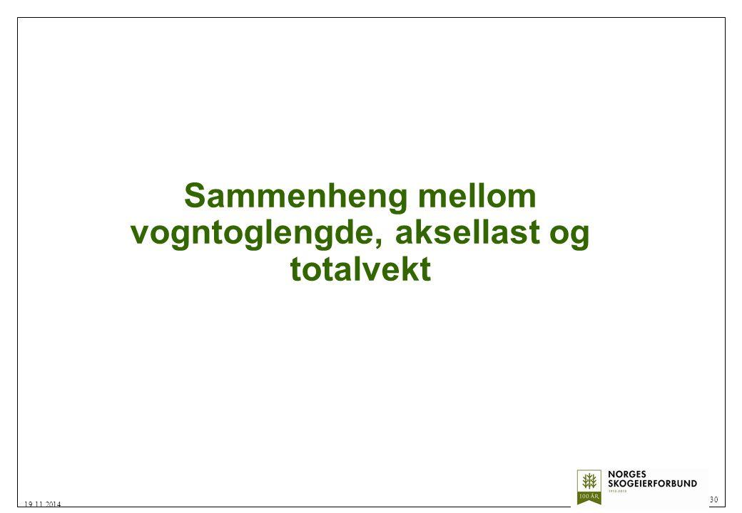 Sammenheng mellom vogntoglengde, aksellast og totalvekt 30 19.11.2014