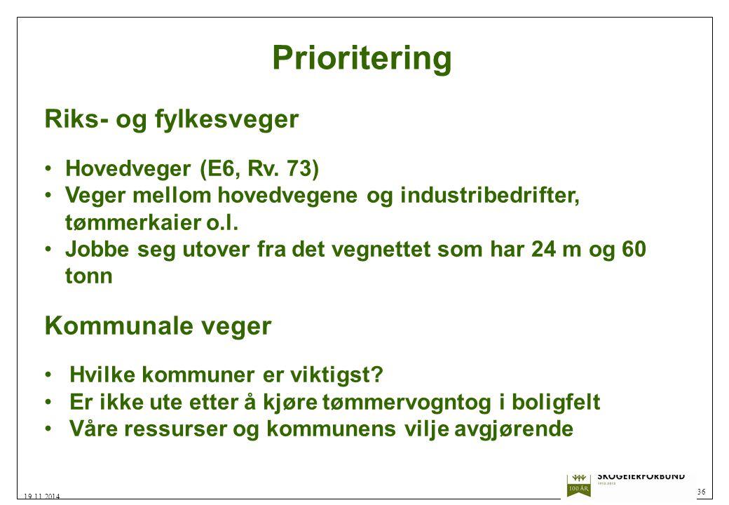 Prioritering 36 19.11.2014 Riks- og fylkesveger Hovedveger (E6, Rv.