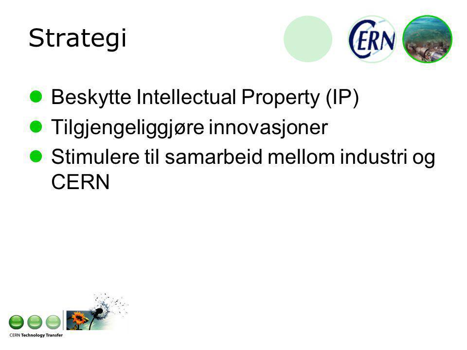 Strategi Beskytte Intellectual Property (IP) Tilgjengeliggjøre innovasjoner Stimulere til samarbeid mellom industri og CERN