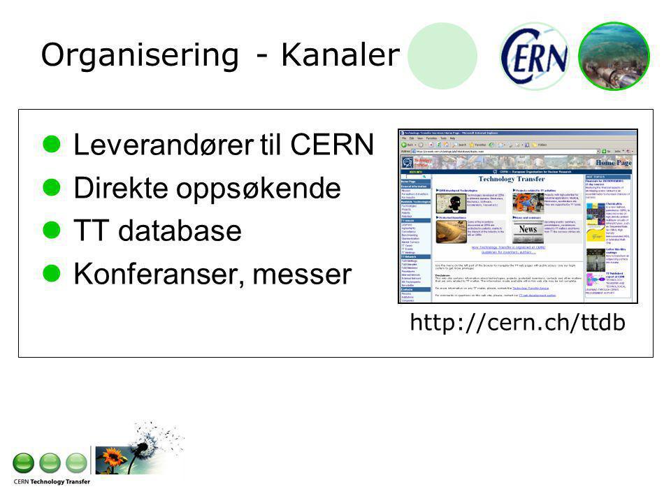 Organisering - Kanaler Leverandører til CERN Direkte oppsøkende TT database Konferanser, messer http://cern.ch/ttdb