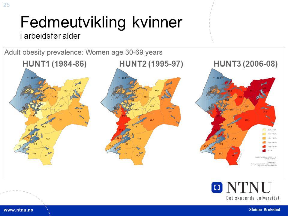 25 Steinar Krokstad Fedmeutvikling kvinner i arbeidsfør alder HUNT1 (1984-86) HUNT2 (1995-97) HUNT3 (2006-08)