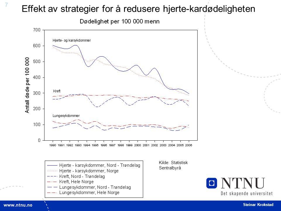 7 Steinar Krokstad Kilde: Statistisk Sentralbyrå Effekt av strategier for å redusere hjerte-kardødeligheten
