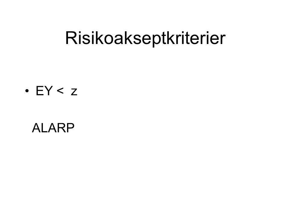 Risikoakseptkriterier EY < z ALARP