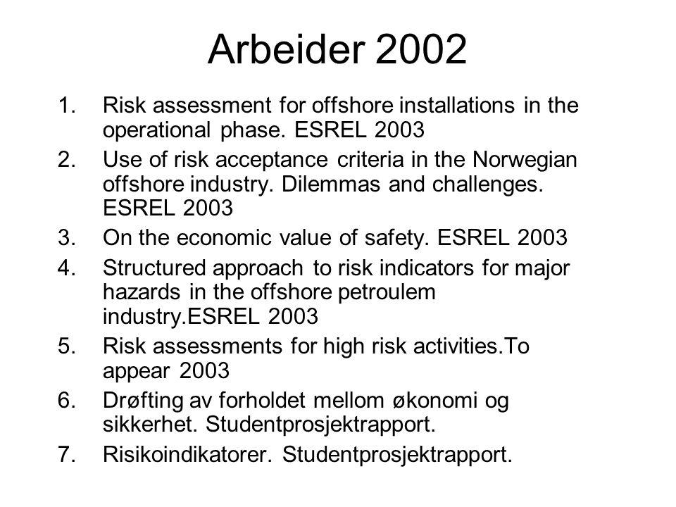 Arbeider 2002 1.Risk assessment for offshore installations in the operational phase.