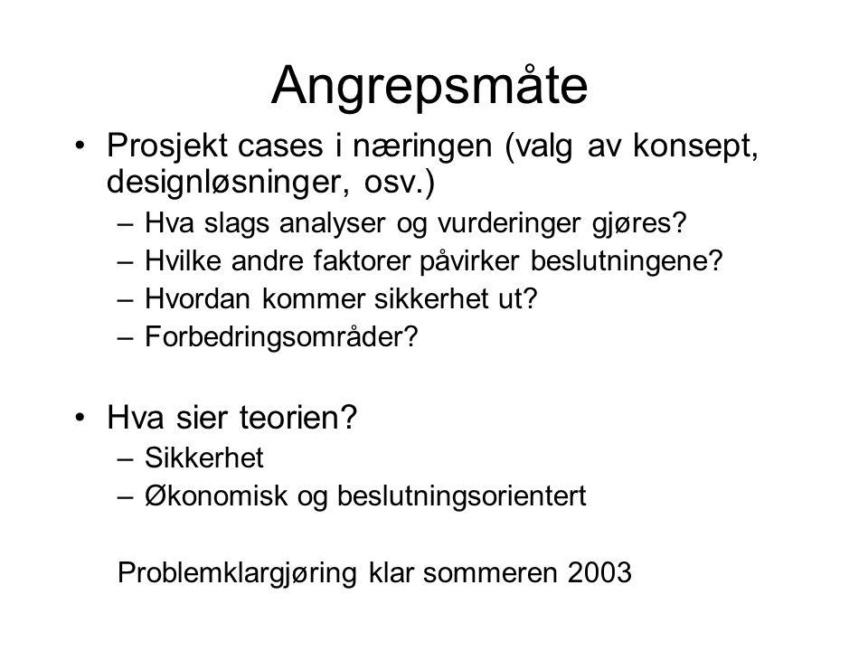 Angrepsmåte Prosjekt cases i næringen (valg av konsept, designløsninger, osv.) –Hva slags analyser og vurderinger gjøres.