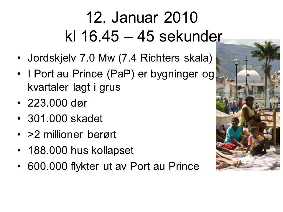12. Januar 2010 kl 16.45 – 45 sekunder Jordskjelv 7.0 Mw (7.4 Richters skala) I Port au Prince (PaP) er bygninger og kvartaler lagt i grus 223.000 dør