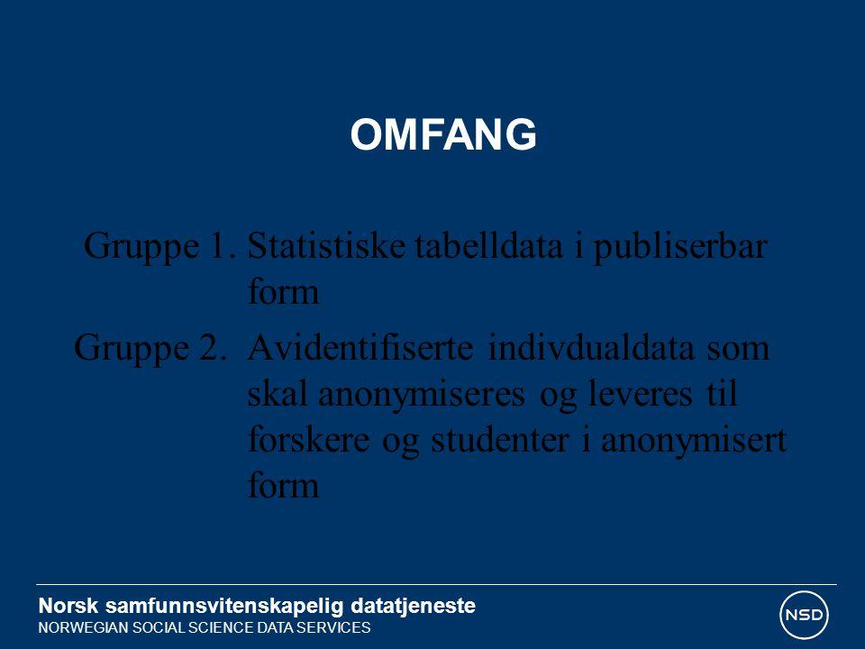 Norsk samfunnsvitenskapelig datatjeneste NORWEGIAN SOCIAL SCIENCE DATA SERVICES OMFANG Gruppe 1.Statistiske tabelldata i publiserbar form Gruppe 2.