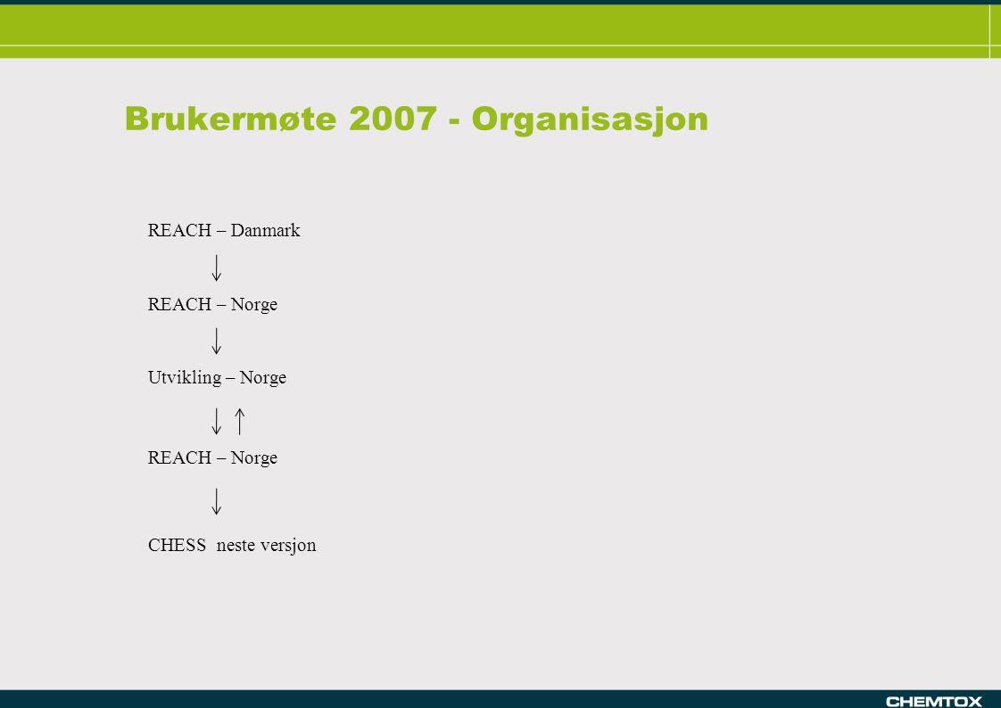 Brukermøte 2007 - Organisasjon REACH – Danmark REACH – Norge Utvikling – Norge REACH – Norge CHESS neste versjon