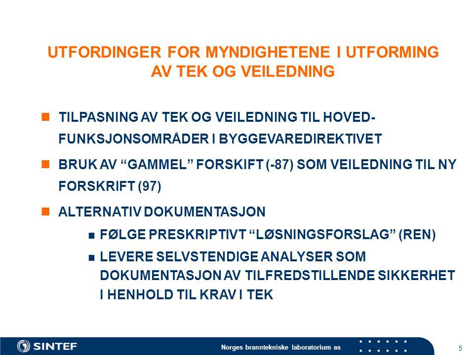 Norges branntekniske laboratorium as 5 UTFORDINGER FOR MYNDIGHETENE I UTFORMING AV TEK OG VEILEDNING TILPASNING AV TEK OG VEILEDNING TIL HOVED- FUNKSJONSOMRÅDER I BYGGEVAREDIREKTIVET BRUK AV GAMMEL FORSKIFT (-87) SOM VEILEDNING TIL NY FORSKRIFT (97) ALTERNATIV DOKUMENTASJON FØLGE PRESKRIPTIVT LØSNINGSFORSLAG (REN) LEVERE SELVSTENDIGE ANALYSER SOM DOKUMENTASJON AV TILFREDSTILLENDE SIKKERHET I HENHOLD TIL KRAV I TEK