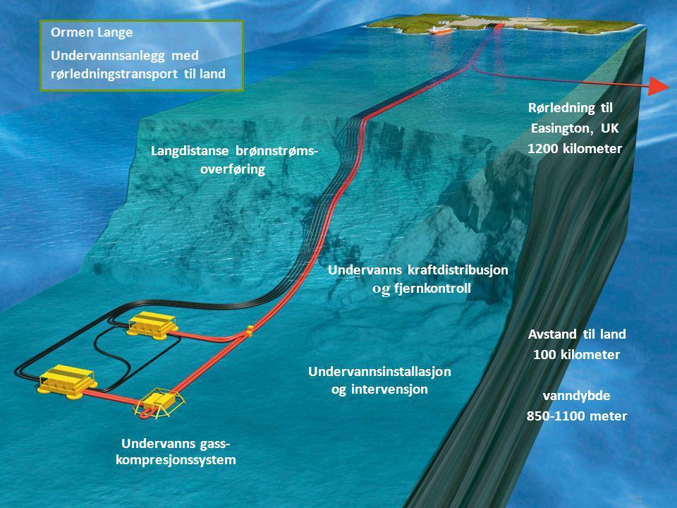 PTIL/PSA Langdistanse brønnstrøms- overføring Rørledning til Easington, UK 1200 kilometer Undervanns kraftdistribusjon og fjernkontroll Avstand til la