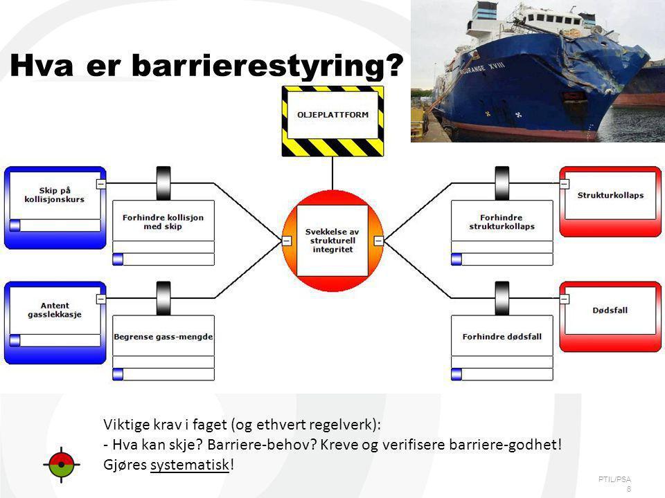PTIL/PSA Hva er barrierestyring? Viktige krav i faget (og ethvert regelverk): - Hva kan skje? Barriere-behov? Kreve og verifisere barriere-godhet! Gjø