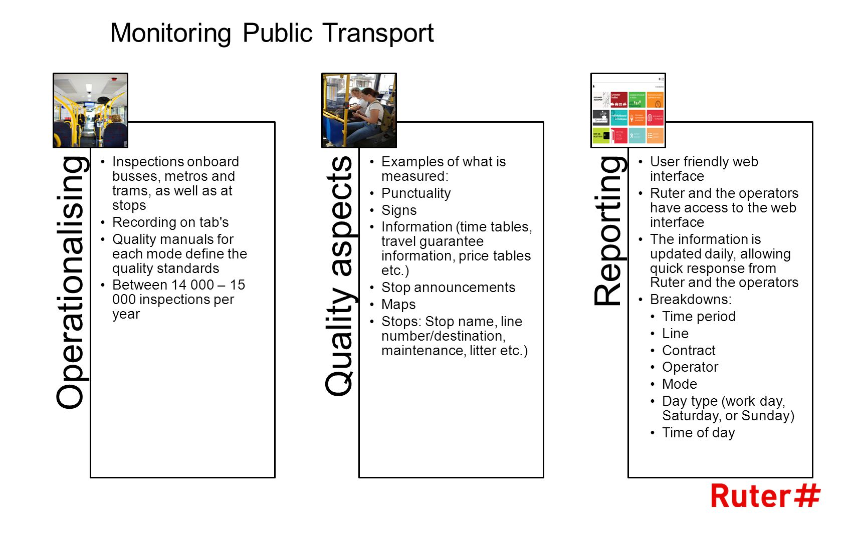 Operationalising Inspections onboard busses, metros and trams, as well as at stops Recording on tab s Quality manuals for each mode define the quality standards Between 14 000 – 15 000 inspections per year Quality aspects Examples of what is measured: Punctuality Signs Information (time tables, travel guarantee information, price tables etc.) Stop announcements Maps Stops: Stop name, line number/destination, maintenance, litter etc.) Reporting User friendly web interface Ruter and the operators have access to the web interface The information is updated daily, allowing quick response from Ruter and the operators Breakdowns: Time period Line Contract Operator Mode Day type (work day, Saturday, or Sunday) Time of day Monitoring Public Transport
