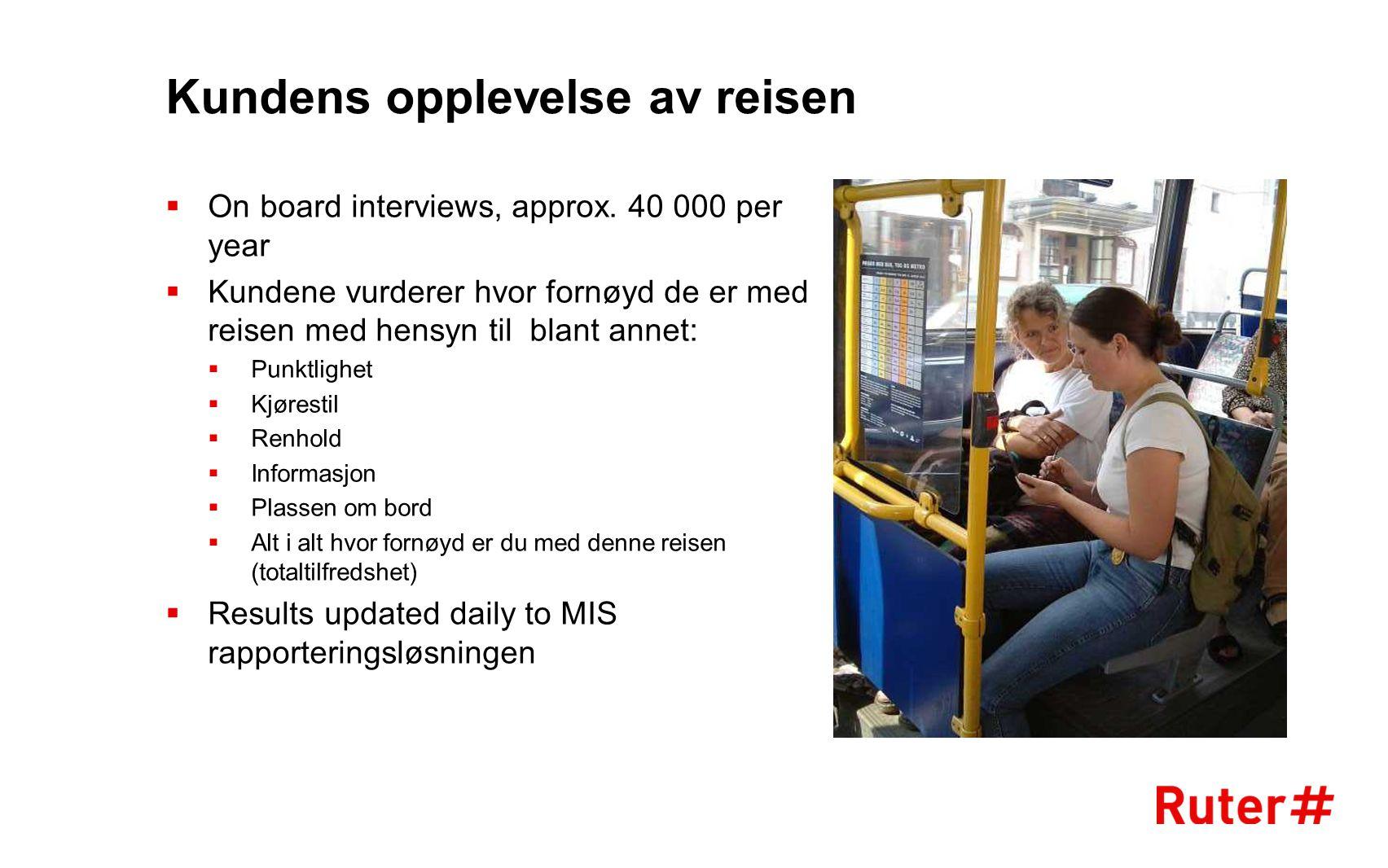 Kundens opplevelse av reisen  On board interviews, approx.