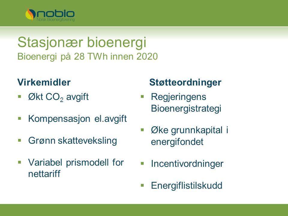 Stasjonær bioenergi Bioenergi på 28 TWh innen 2020 Virkemidler  Økt CO 2 avgift  Kompensasjon el.avgift  Grønn skatteveksling  Variabel prismodell for nettariff Støtteordninger  Regjeringens Bioenergistrategi  Øke grunnkapital i energifondet  Incentivordninger  Energiflistilskudd