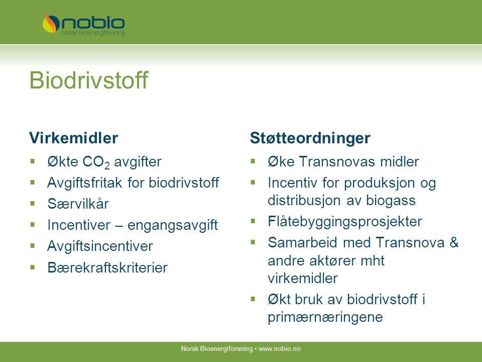 Biodrivstoff forts.